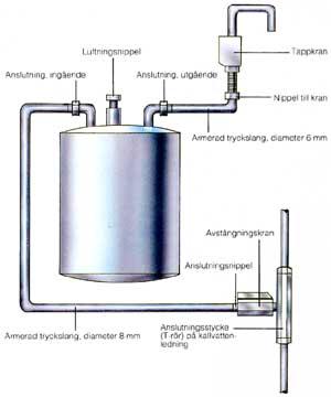 Beskrivning av ett vattenfilter