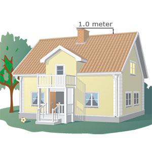 Skissen visar den godtagbara skorstenshöjden över ett yttertak på ett vanligt hus