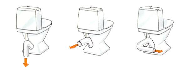 Toalettstolar med olika vattenlås