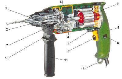 Borrmaskin och dess detaljer i genomskärning