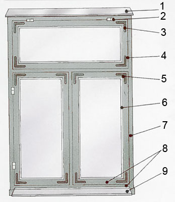 Måla fönsterbleck med akrylat