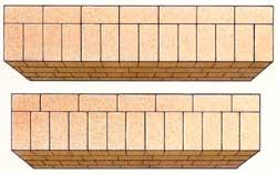 När man murar bärande väggar kan man välja mellan genomskurna eller ogenomskurna förband
