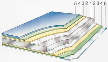 """alt=""""Skissen visar ett exempel på hur en takplåt är uppbyggd"""""""