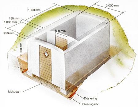 Bygga jordkällare cementrör