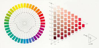 Med hjälp av färgtoncirkel och kulörtriangel kan du definiera ditt färgval