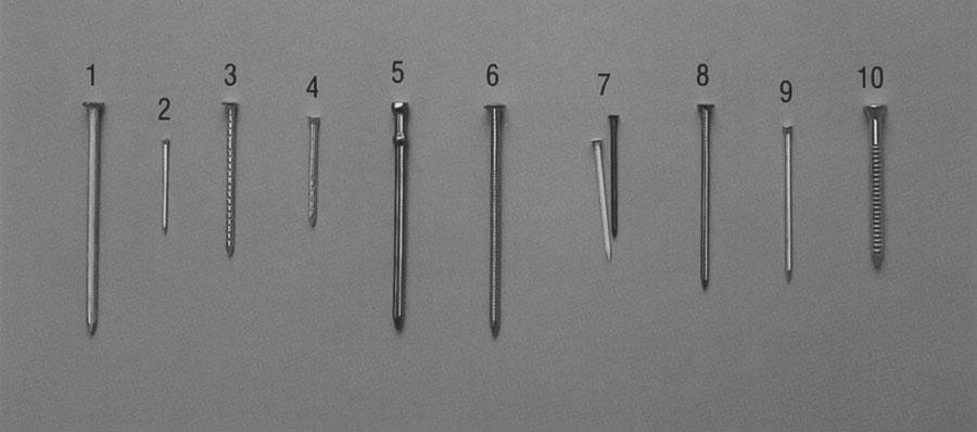 Guide med olika typer av spikar