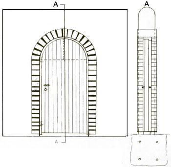 Linje A i illustrationen t v motsvarar tvärsnittet i illustrationen t h.