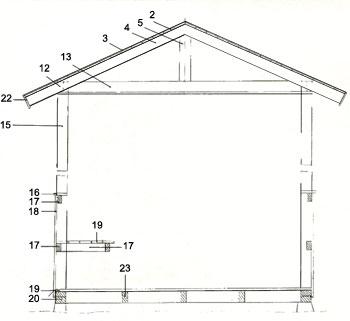 Rittning på verandans konstruktion
