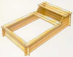 Material som du behöver om du ska tillverka en egen sandlåda