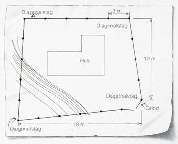 Icke gamla Stängsel - Så här sätter du upp ett stängsel av nät | dinbyggare.se FQ-82