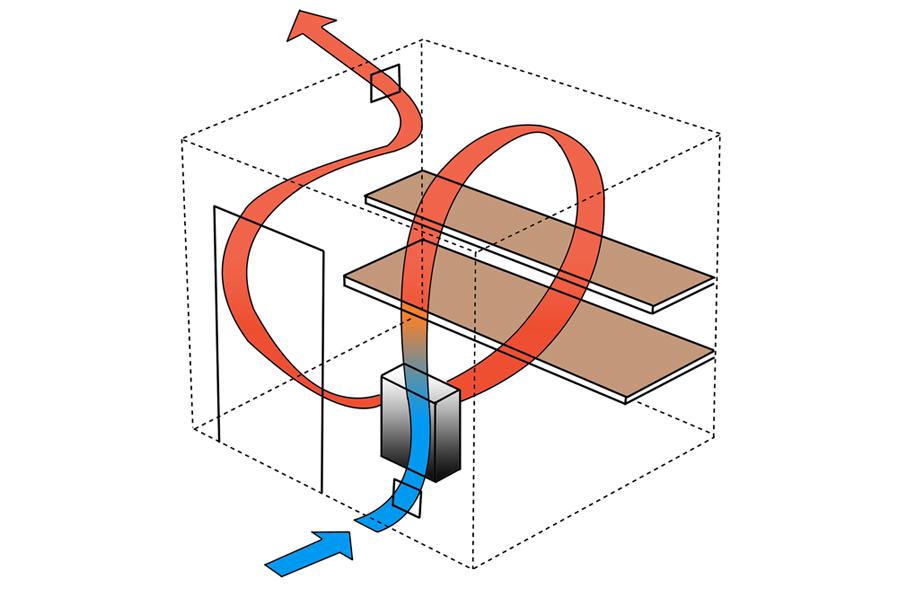 Beskrivning på hur ventilationen fungerar i en bastu